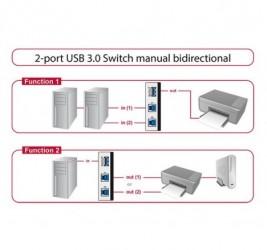SWITCH DELOCK 2-PORTY USB...