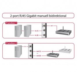 SWITCH DELOCK 2X 1GB BASE-T...
